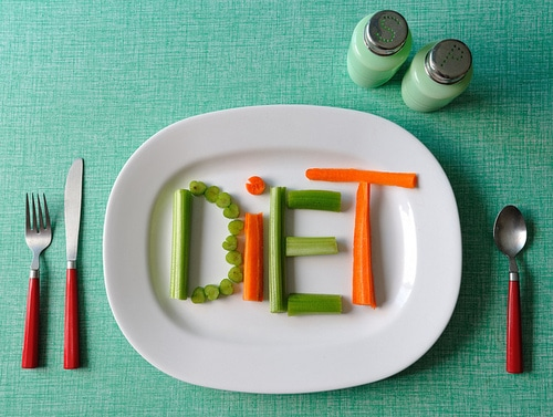 Eating Less - Weight Loss Diet
