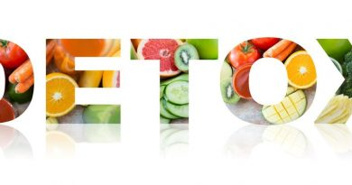 10 Detox Fruits and Veggies